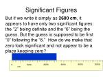 significant figures30