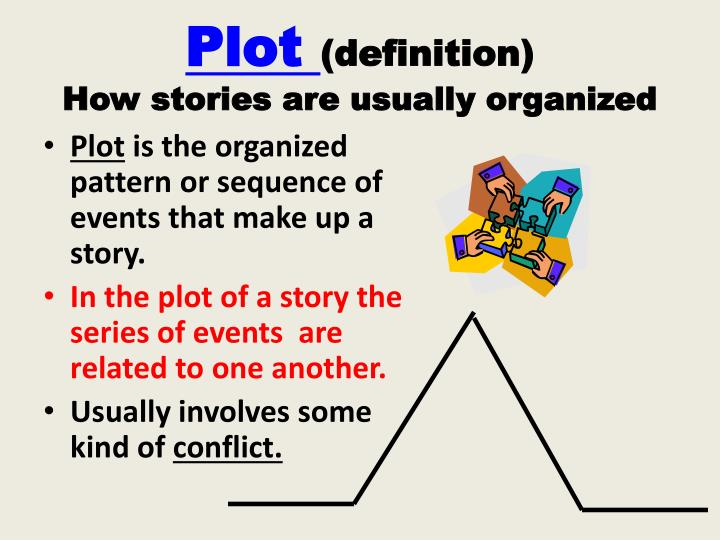 a definition of plot