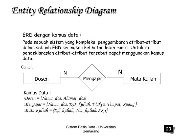 Ppt Entity Relationship Diagram Powerpoint Presentation Id 6114976