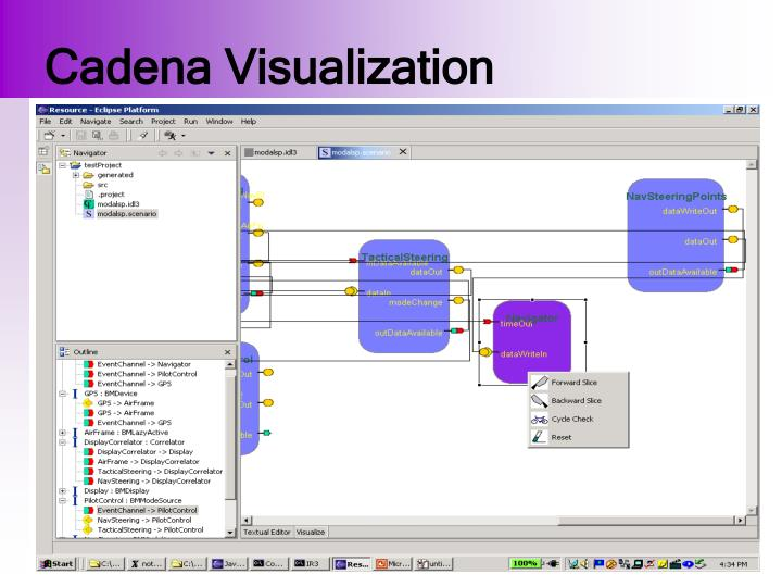 Cadena Visualization