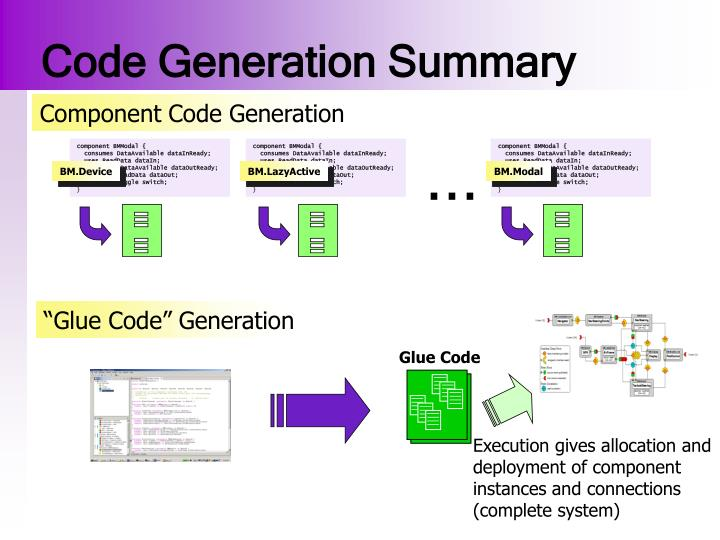 Code Generation Summary