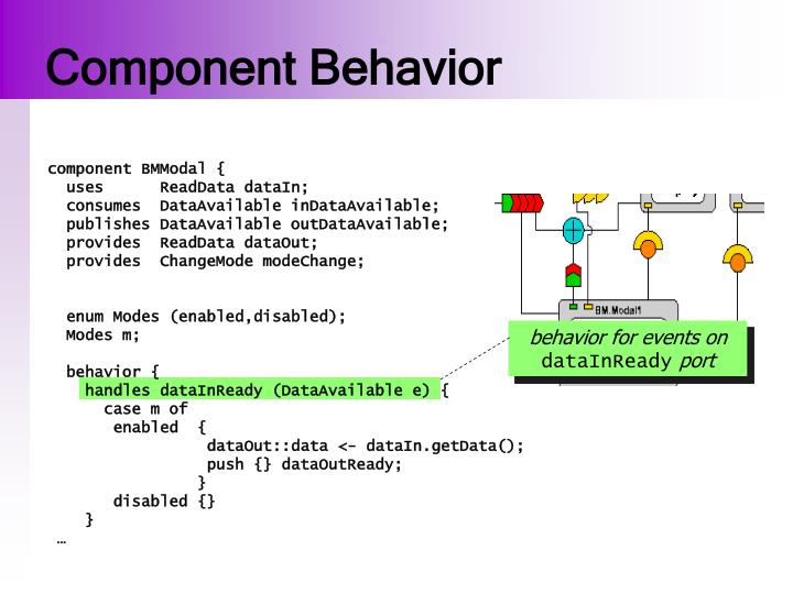 Component Behavior