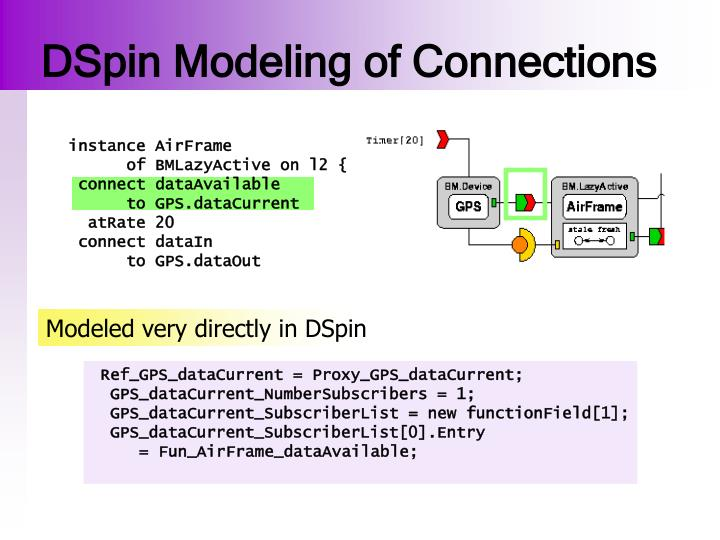 DSpin Modeling of Connections