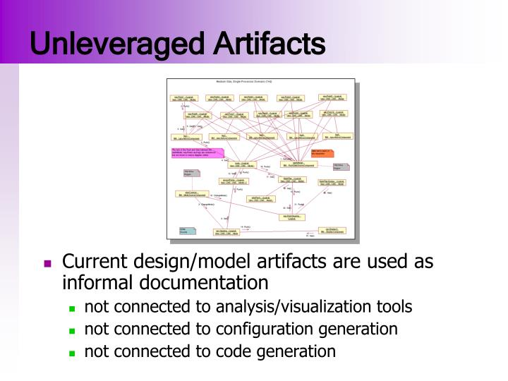 Unleveraged Artifacts
