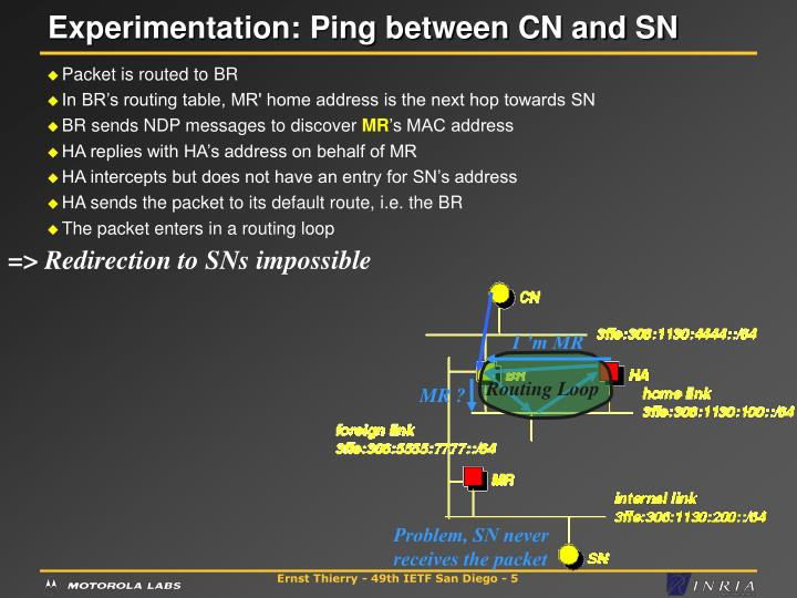 Experimentation: Ping between CN and SN