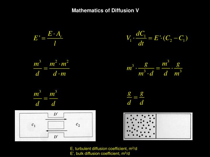 Mathematics of Diffusion V