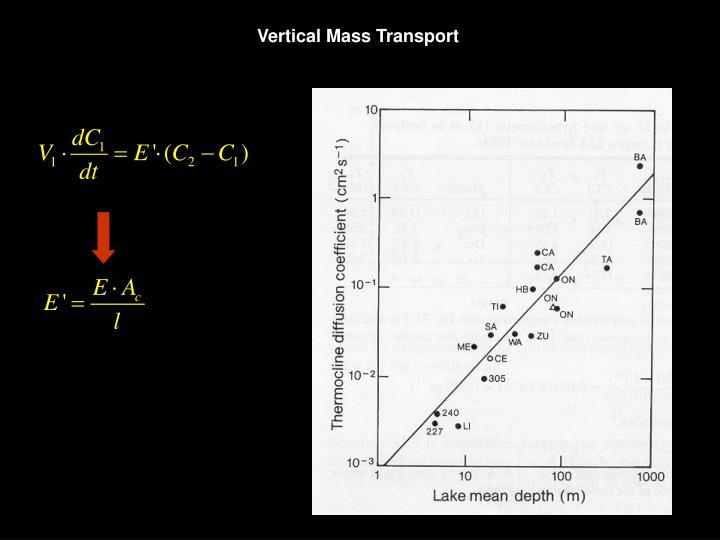 Vertical Mass Transport