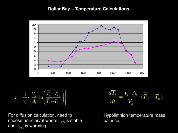 Dollar Bay – Temperature Calculations