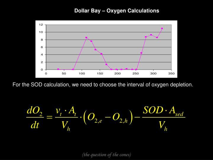 Dollar Bay – Oxygen Calculations