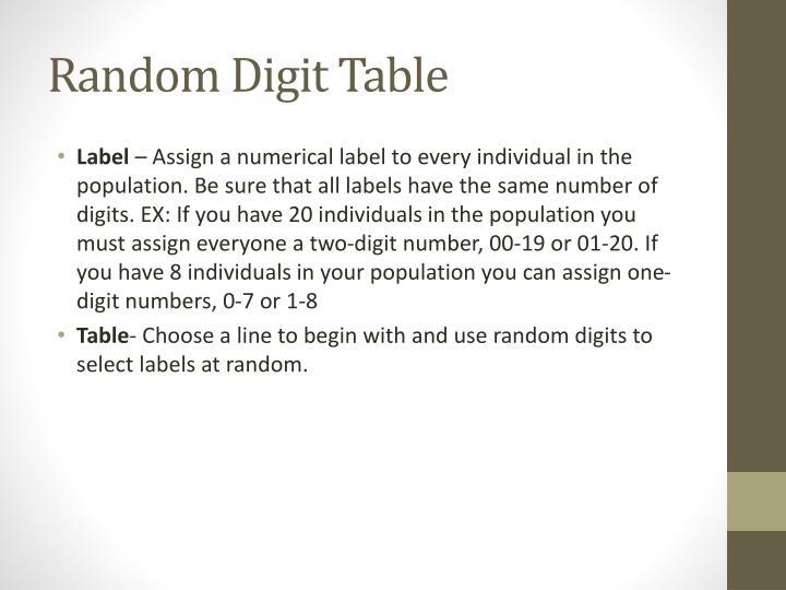 Random Digit Table