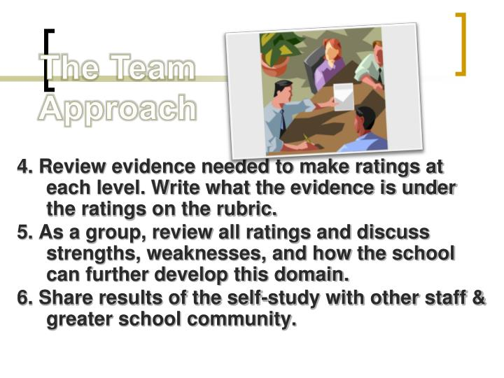 4. Review evidence needed to make ratings at each level. Write what the evidence is under the ratings on the rubric.