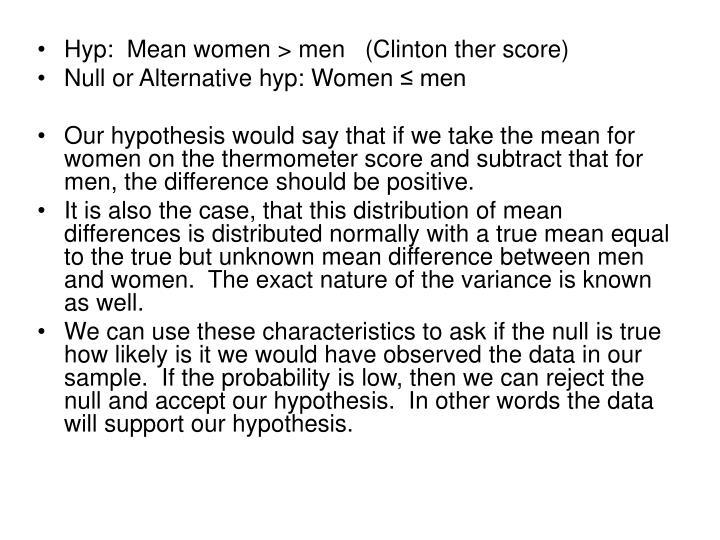 Hyp:  Mean women > men   (Clinton ther score)