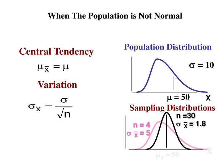 When The Population is Not Normal