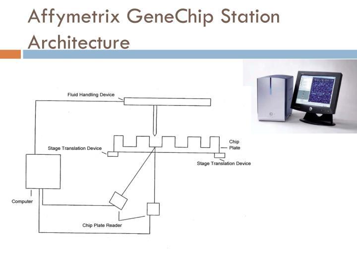 Affymetrix GeneChip Station Architecture