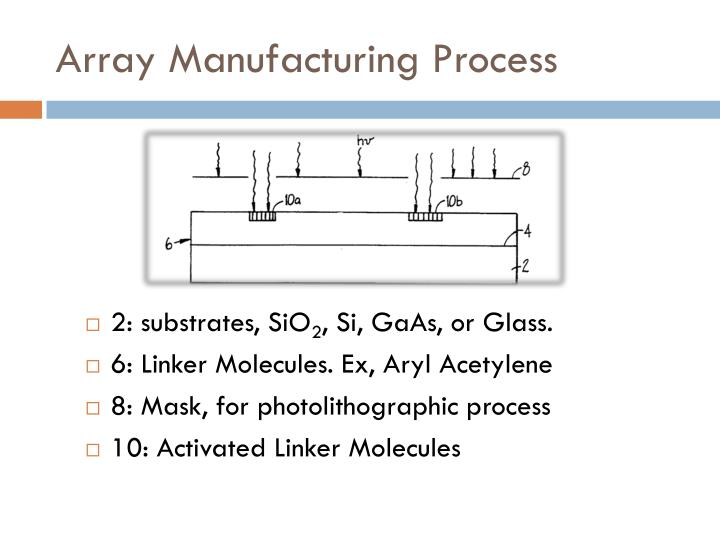 Array Manufacturing Process