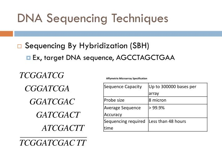 DNA Sequencing Techniques