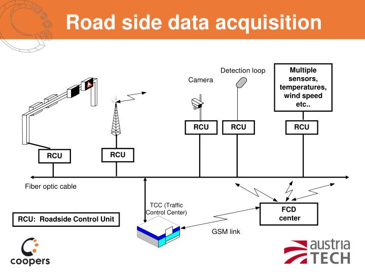 Road side data acquisition