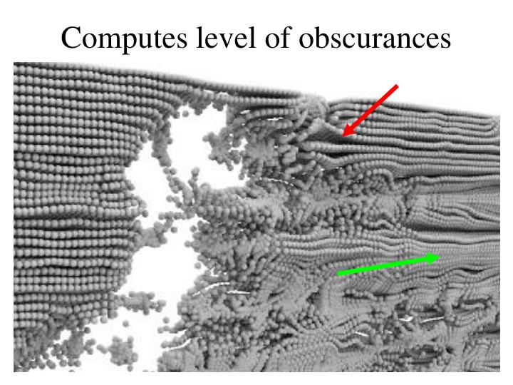 Computes level of obscurances