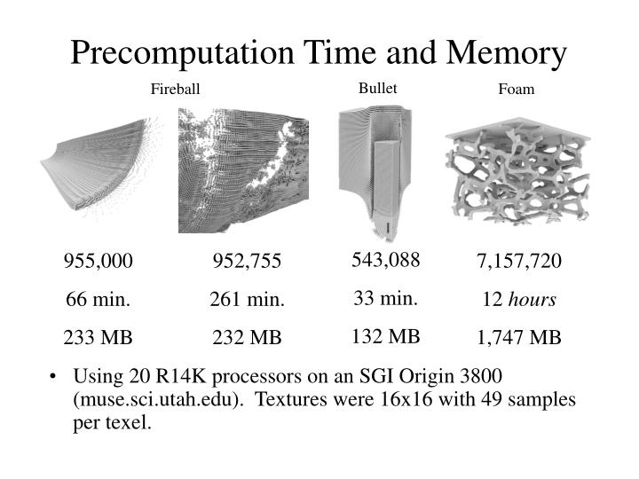 Precomputation Time and Memory