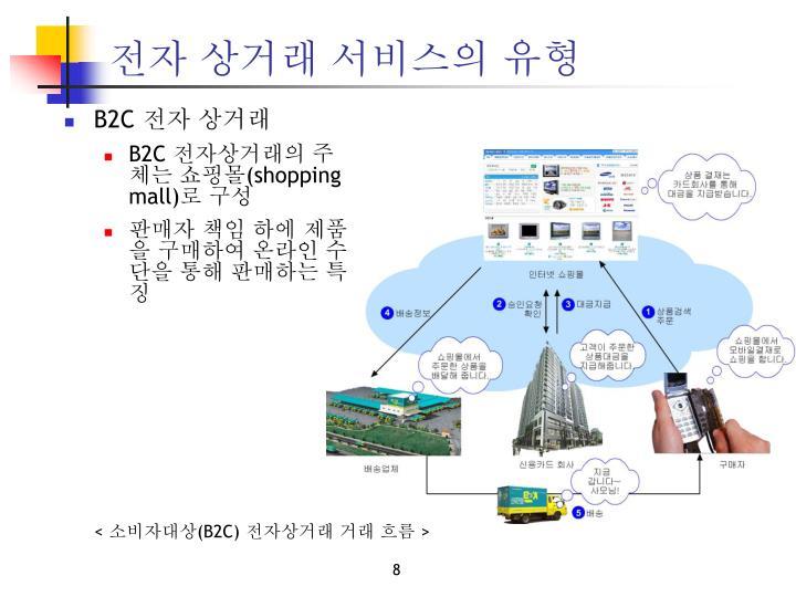전자 상거래 서비스의 유형