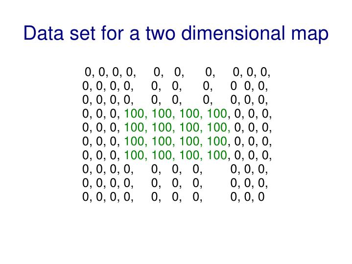 Data set for a two dimensional map