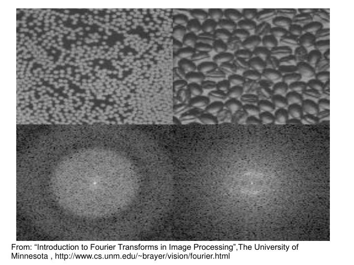 "From: ""Introduction to Fourier Transforms in Image Processing"",The University of Minnesota , http://www.cs.unm.edu/~brayer/vision/fourier.html"