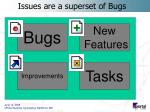 issues are a superset of bugs
