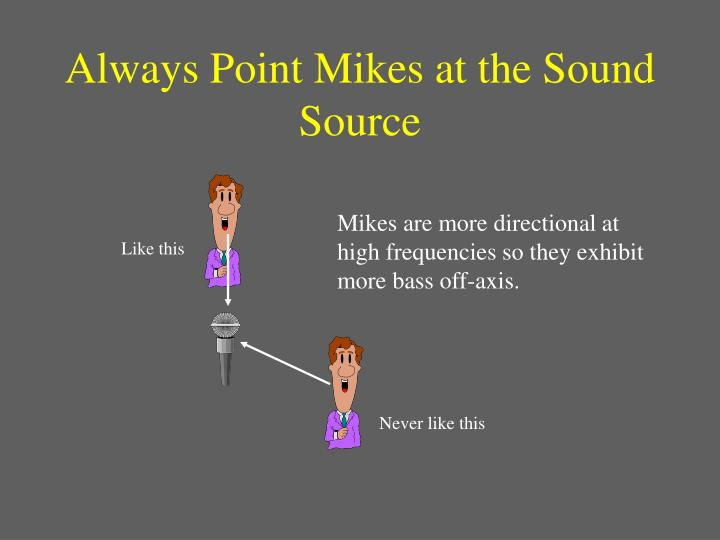 Always Point Mikes at the Sound Source