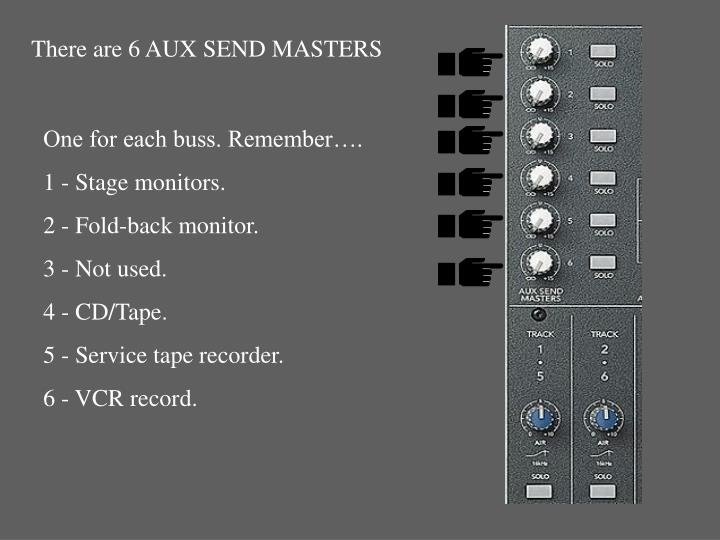 There are 6 AUX SEND MASTERS