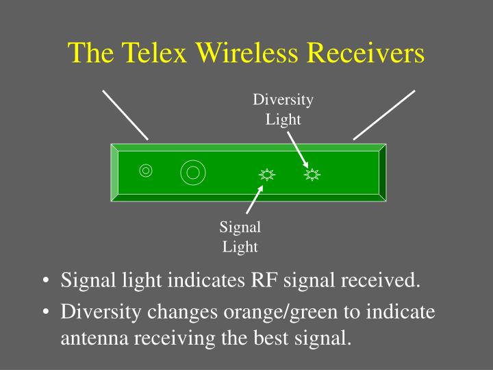 The Telex Wireless Receivers