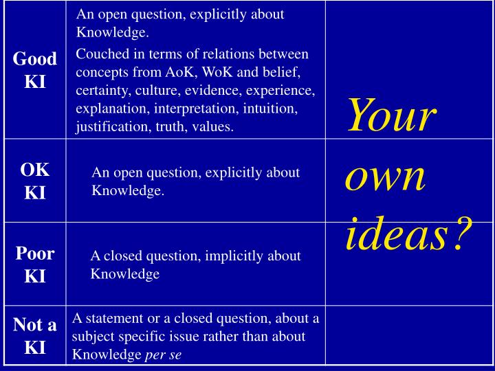 Your own ideas?