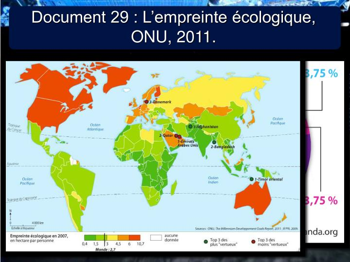 Document 29 : L'empreinte écologique, ONU, 2011.