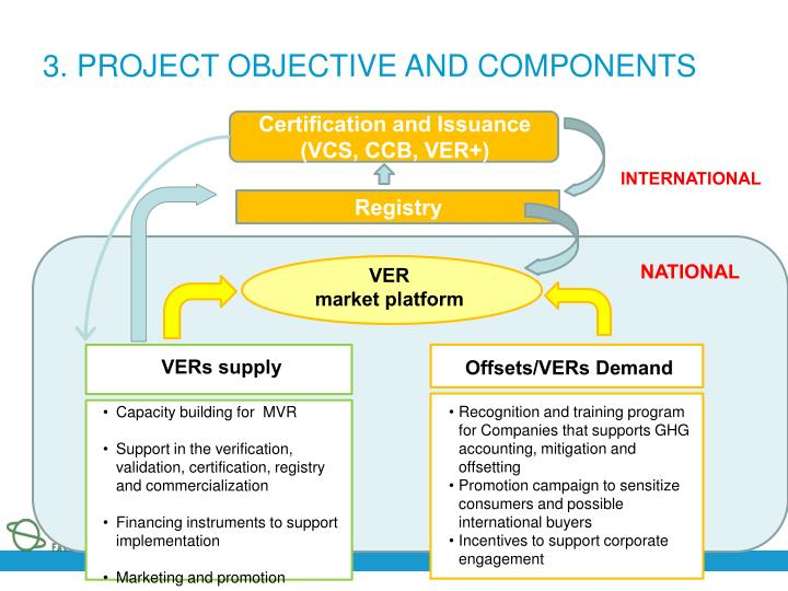 Certification and Issuance