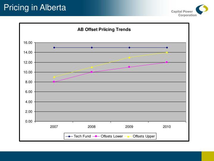 Pricing in Alberta