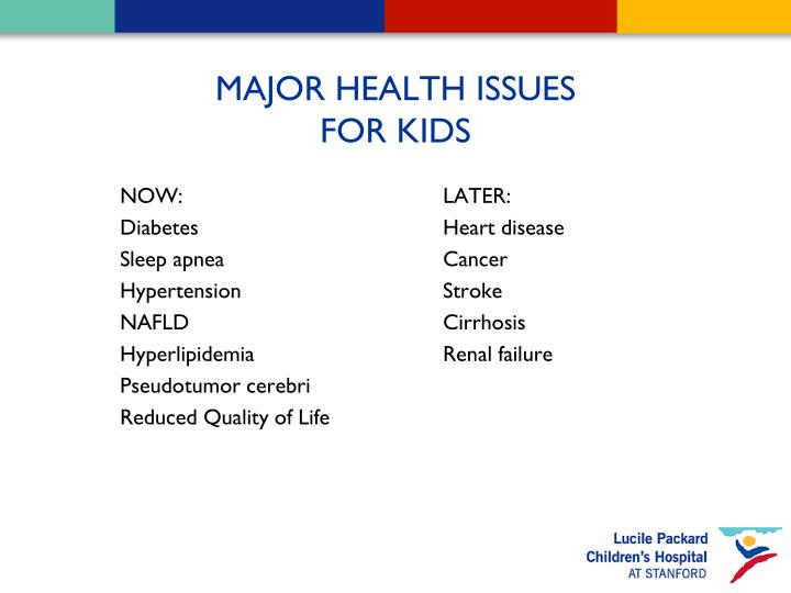 Major health issues for kids
