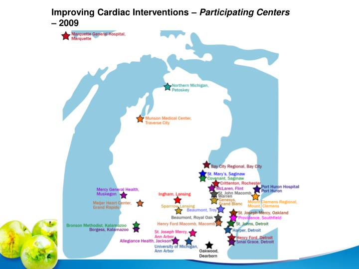 Improving Cardiac Interventions