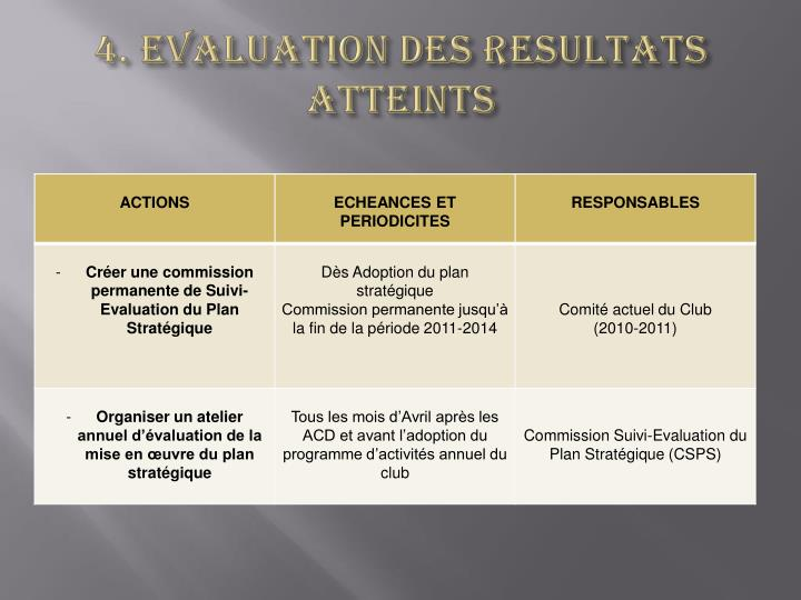 4. EVALUATION DES RESULTATS ATTEINTS