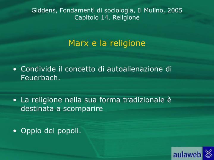 Marx e la religione