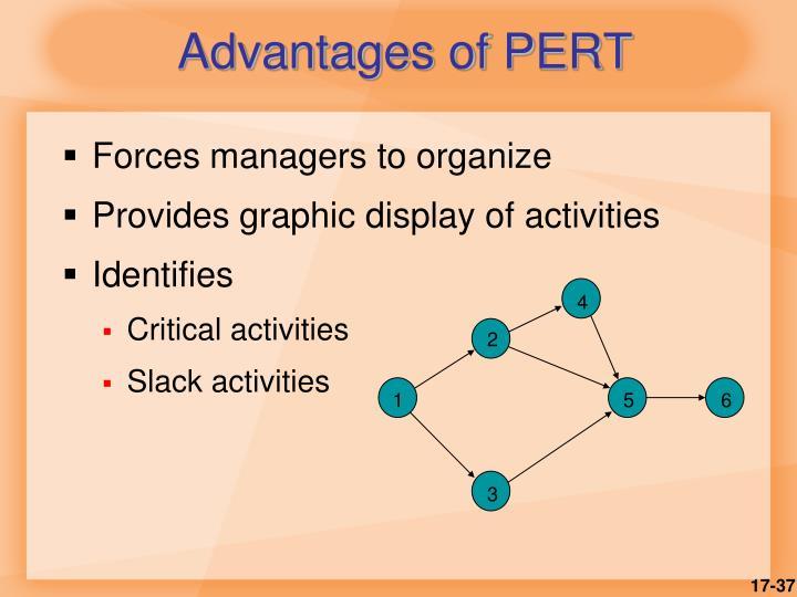 Advantages of PERT