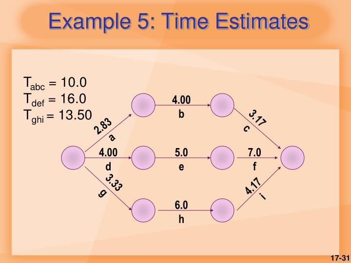 Example 5: Time Estimates