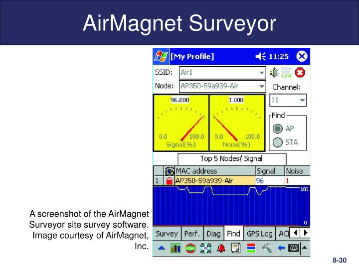 AirMagnet Surveyor