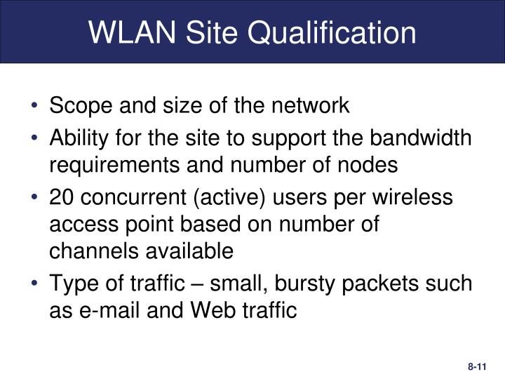WLAN Site Qualification