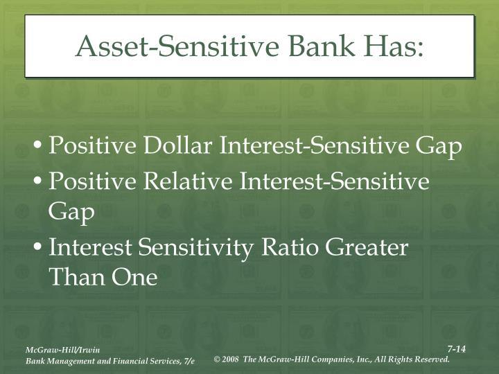 Asset-Sensitive Bank Has: