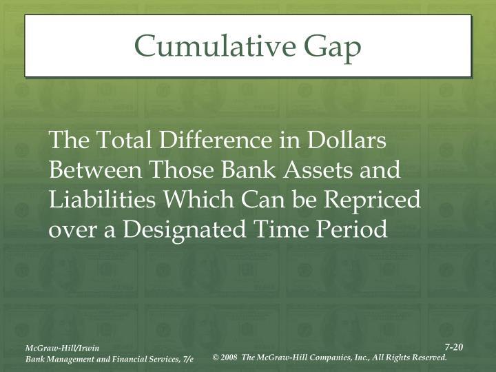 Cumulative Gap
