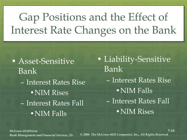 Asset-Sensitive Bank