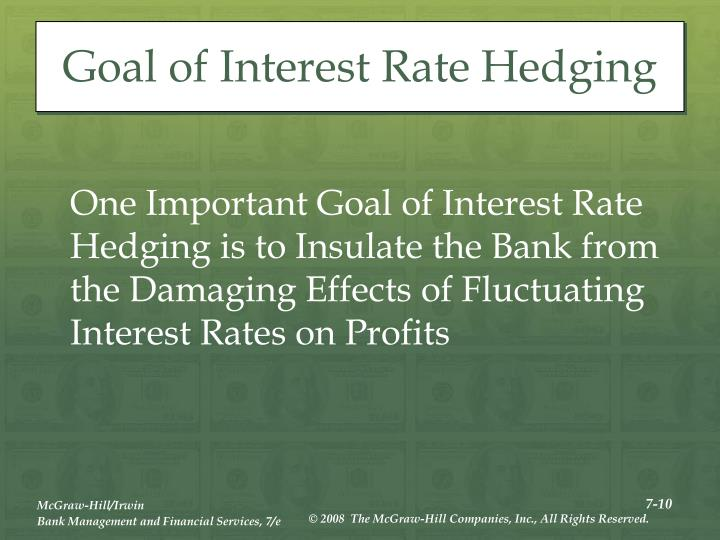 Goal of Interest Rate Hedging