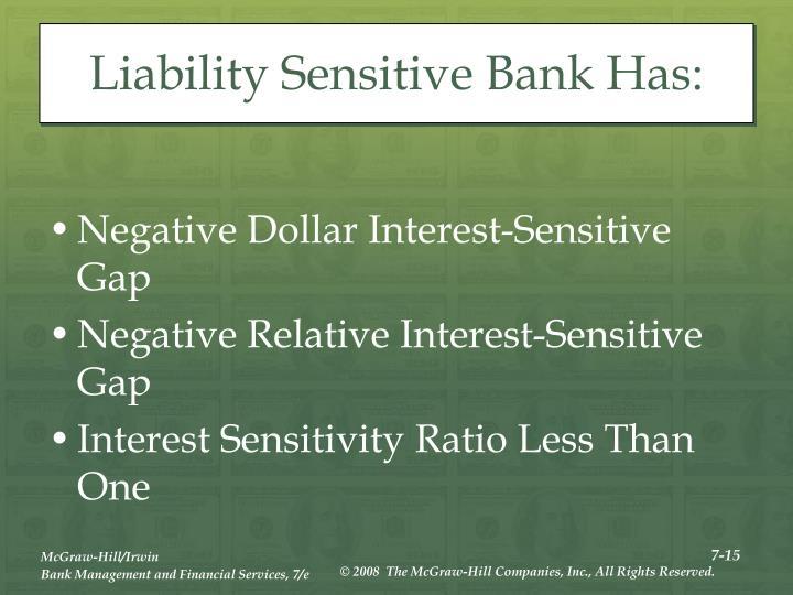 Liability Sensitive Bank Has: