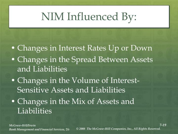 NIM Influenced By: