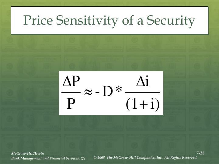 Price Sensitivity of a Security