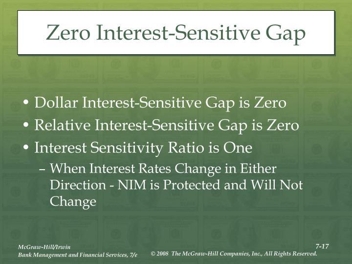 Zero Interest-Sensitive Gap